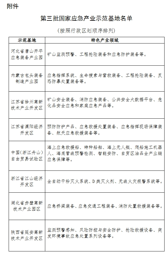 工信部 发改委 科技部:公布第三批国家
